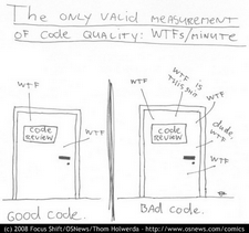 The only valid measurement for code quality