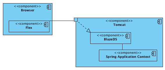 ComponentFlexSpring.png
