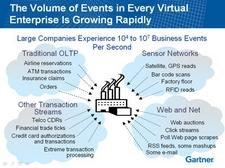 20070524-events enterprise