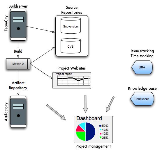 Diagrams-applicationlandscape.png