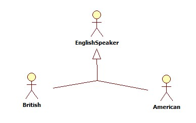 Two kings of English, one understanding...
